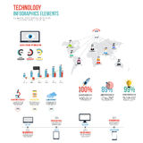 Infographics set. Graphs and Elements.Flat style. Vector Royalty Free Stock Photo