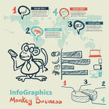 Infographics set in the style of a sketch of the funny monkey Stock Image