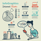 Infographics set in the style of a sketch of the global Internet Royalty Free Stock Image