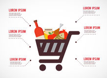 Infographics of shopping cart with rosh hashanah Royalty Free Stock Images