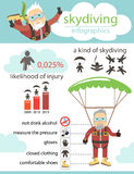 Infographics about skydiving Royalty Free Stock Photo