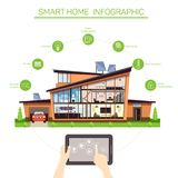 Infographics for smart home with automated systems Stock Images
