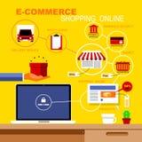 Infographics sobre comercio electrónico y compras Imágenes de archivo libres de regalías