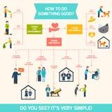 Infographics sociale di cura Fotografia Stock Libera da Diritti