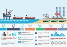 Infographics stages of oil production in ocean. And further processing vector illustration. Oil industry concept. Clipart. Flat style. Fuel manufacturing royalty free illustration