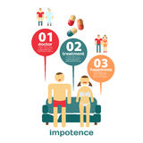 Infographics steps treat impotence. Vector Infographic set Royalty Free Stock Images