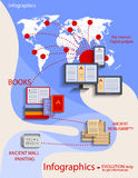 Infographics - style flat, the evolution of information Royalty Free Stock Images