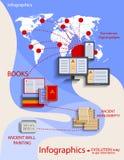 Infographics - stylowy mieszkanie ewolucja informacja ilustracja wektor