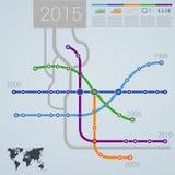 Infographics subway construction data Stock Photos