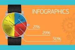 Infographics szablon - rocznika zegarek Obrazy Stock