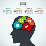 Infographics template with head and brain Royalty Free Stock Photos