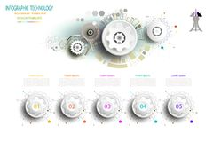 Infographics template technology gear wheel engineering on circu. It board, Vector illustration digital innovation design colorful on circuit board, Business Stock Image