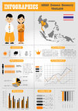 Infographics Thailand Royalty Free Stock Images
