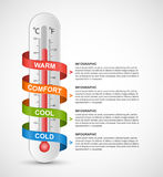 Infographics thermometer surrounded by multi-colored ribbon. Royalty Free Stock Photo