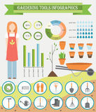 Infographics tools for garden Royalty Free Stock Image