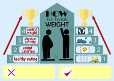 Infographics on the topic of how to lose weight, depicting a fat man and a person of normal weight. Near the steps of success Royalty Free Stock Images