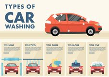 Infographics of types car wash vector illustration. Flat style. Vehicle wash service concept stock illustration