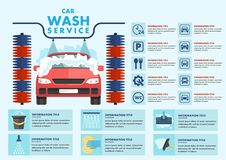 Infographics of types car wash vector illustration. Flat style. Vehicle wash service concept royalty free illustration