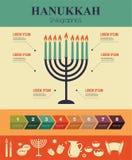 Infographics van beroemde symbolen voor de Joodse Vakantiechanoeka hanukkah in Hebreeër vector illustratie