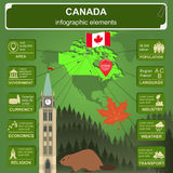 Infographics van Canada, statistische gegevens, gezichten Stock Foto's
