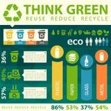 Infographics van de afvalscheiding Stock Afbeeldingen