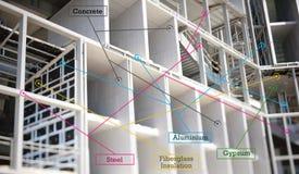 Infographics van de bouw materils Royalty-vrije Stock Afbeeldingen