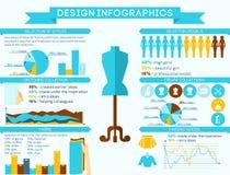 Infographics van de klerenontwerper Stock Foto