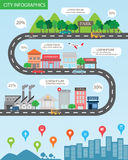 Infographics van de stad Stock Afbeeldingen