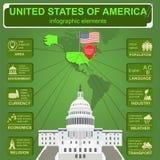 Infographics van de Verenigde Staten van Amerika, statistische gegevens, gezichten Stock Foto