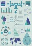 Infographics van het water Stock Fotografie