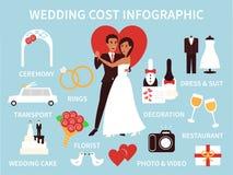 Infographics van huwelijkskosten Financieel plan voor ceremonie en decoratie Vlakke vectorillustratie stock illustratie