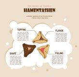 Infographics van perfecte Hamantaschen voor Joodse vakantie Purim royalty-vrije illustratie