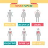 Infographics van sepsissymptomen Stock Foto's