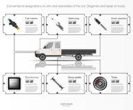 Infographics van vrachtvervoer en vervoer Malplaatje van automobiele infographics Abstracte virtuele grafische aanrakingsgebruike royalty-vrije illustratie