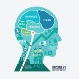 Infographics vector brain design business diagram template Royalty Free Stock Images