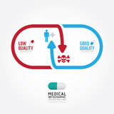 Infographics vector medical capsule design diagram line style. Royalty Free Stock Photo