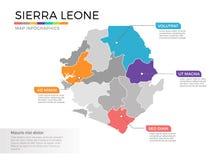 Infographics vectormalplaatje van de Sierra Leonekaart met gebieden en wijzertekens stock illustratie