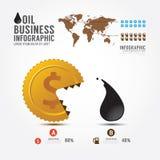 Infographics vektorpengar och olja Affären äter liten affär Royaltyfri Fotografi