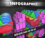 Infographics Vending Machine Bite Size Data on the Go Royalty Free Stock Image