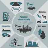 infographics Verschmutzungsmenschliche aktivität Lizenzfreies Stockbild