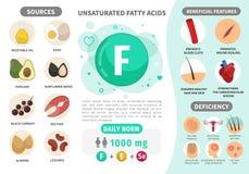 Infographics Vitamin F. vector illustration