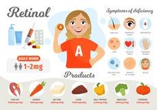 Infographics vitamin A royaltyfri illustrationer