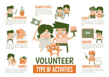 Infographics about volunteer activities Stock Image