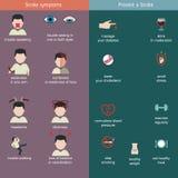 Infographics voor slag stock illustratie