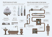 Infographics about water saving and its reserves Stock Photo