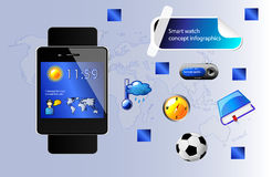 Infographics Wearable da tecnologia Foto de Stock
