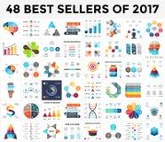 Infographics wektorowy set 48 bestsellerów 2018 Biznesowi diagramy, strzała wykresy, początkowe prezentacje i pomysł, royalty ilustracja