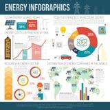 Infographics wereldwijd van de schone energiedistributie vector illustratie