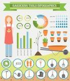 Infographics-Werkzeuge für Garten Lizenzfreies Stockbild