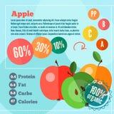 Infographics witaminy w mieszkaniu i jabłko projektujemy ilustracji